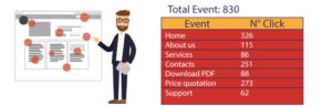 Evento WP Tag Manager